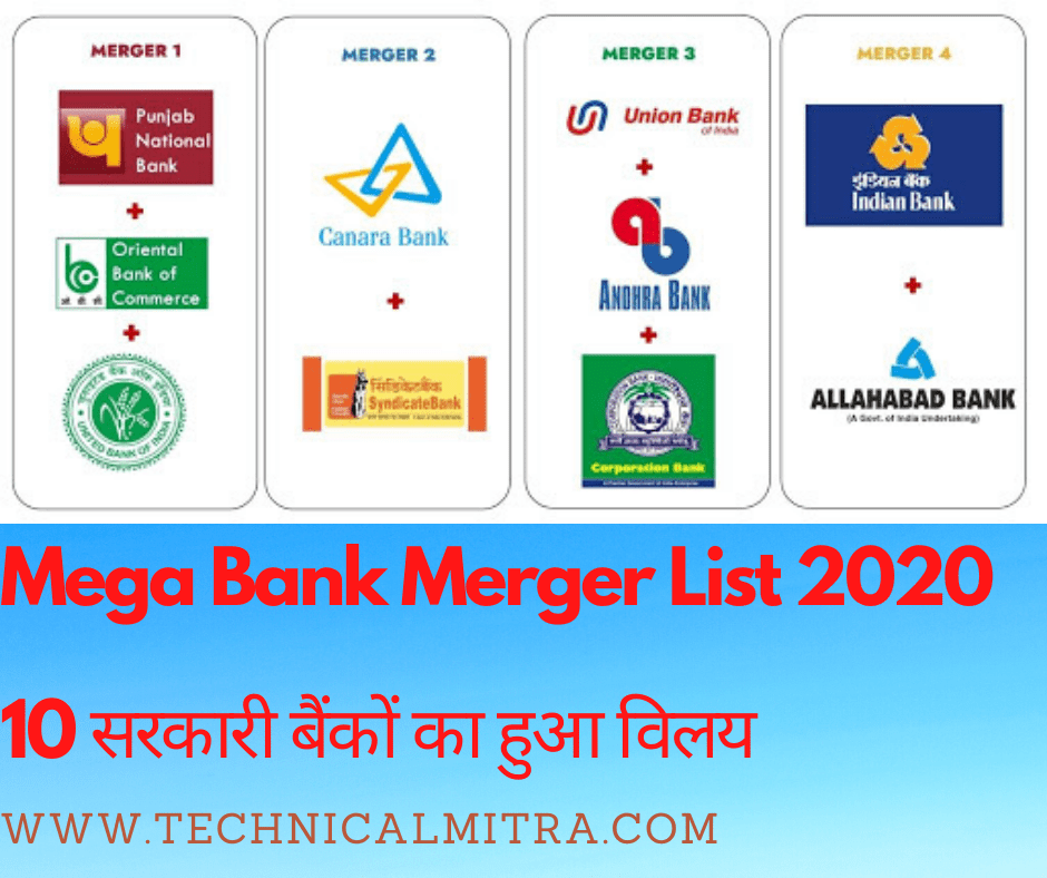 Mega Bank Merger List 2020